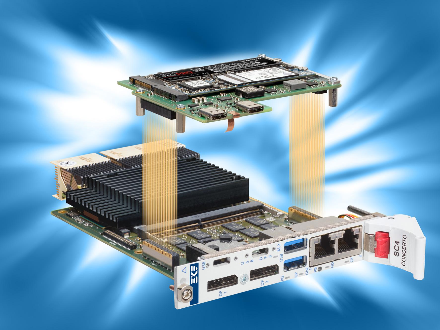 EKF CompactPCI® Serial CPU Boards: S40-NVME • NVMe SSD Storage
